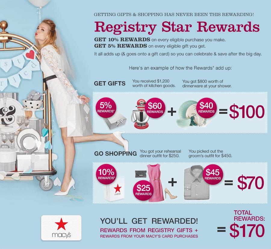 Top 4 Reasons to Register at Macy's - Reason #3